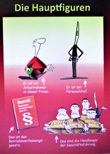 Comic gegen BR-Mobbing (Foto: Avanti²)